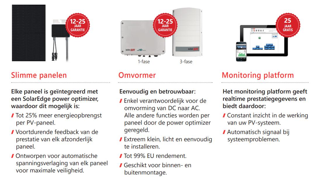 Solaredge 1ph systeemuitleg